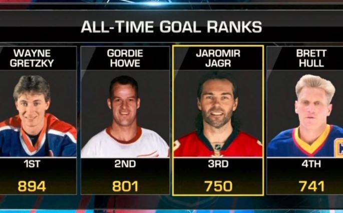 Jaromír Jágr est devenu le 3e homme à marquer 750 buts en NHL