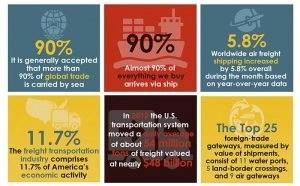 shipping-franchise-info