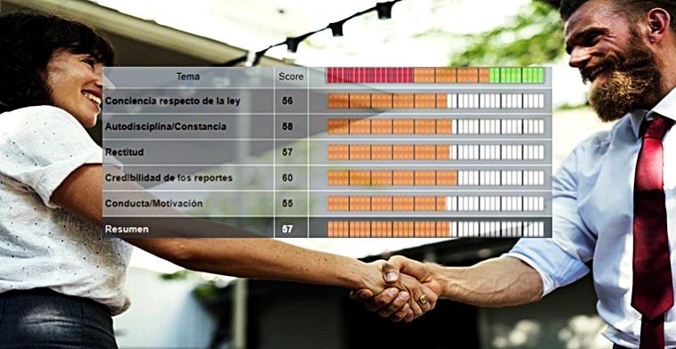 10 elementos que una prueba de honestidad confiable debe proporcionar.