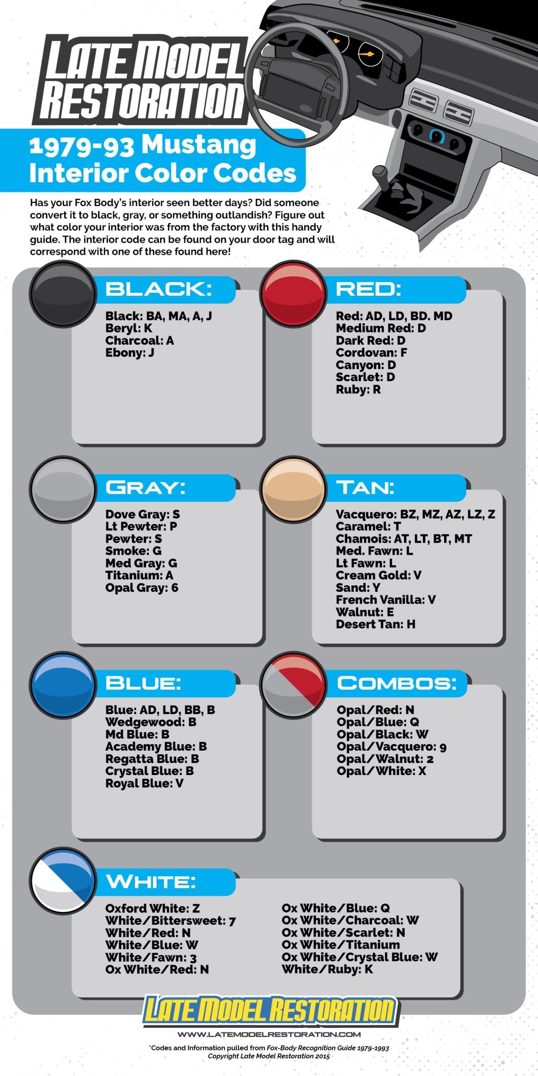 Fox Body Interior Color Codes Guide