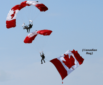 Canadian illegal immigrants parachute form Obama's Air Force into Ohio's 8th congressional district.