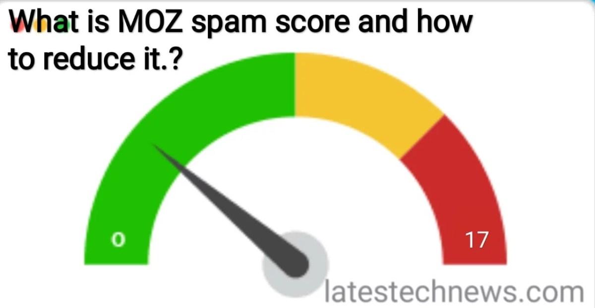 Reduce moz spam score