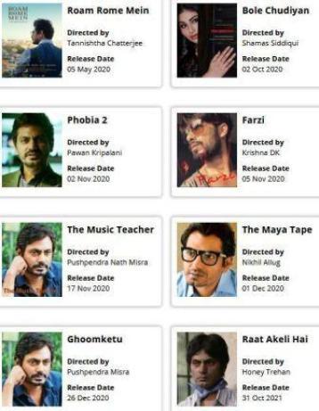 Nawazuddin Siddiqui Upcoming Movies List Release Dates