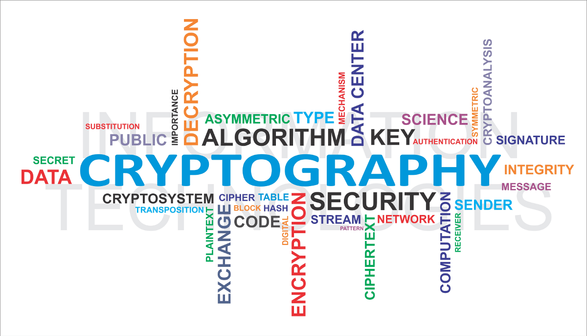 Image result for Cryptography