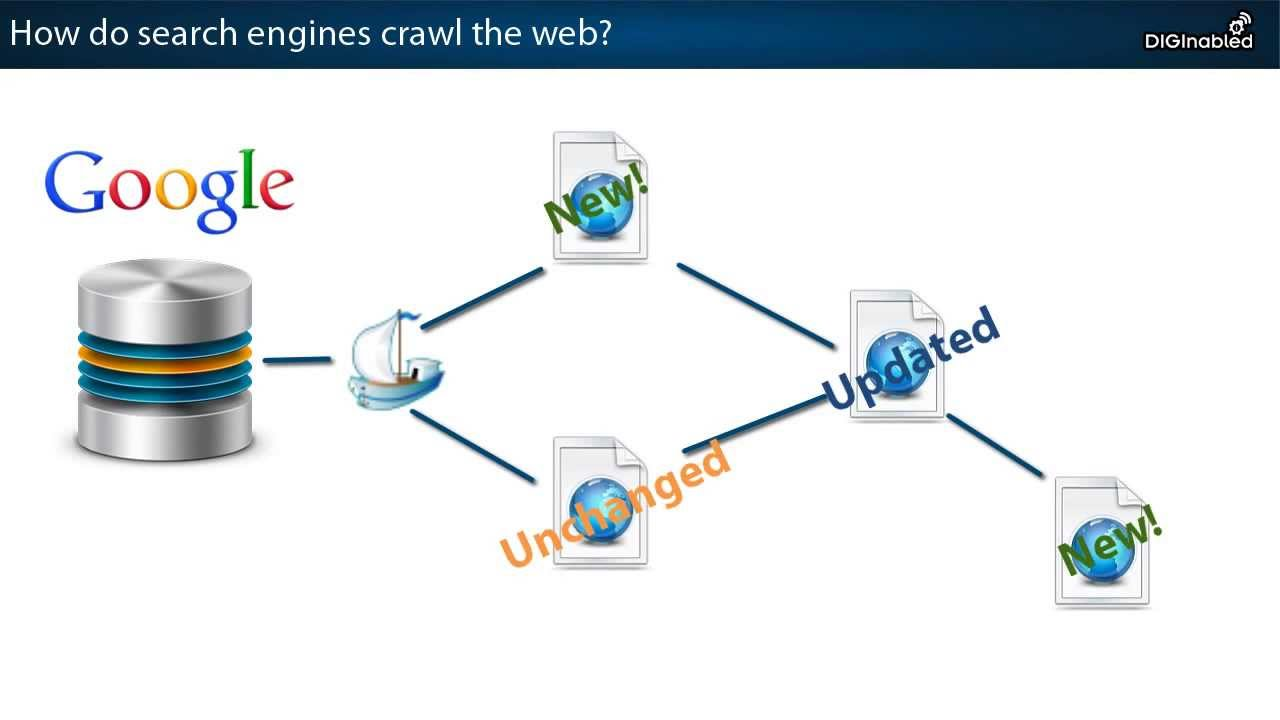 What Is The Deep Web Latest Hacking News