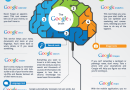 Google's Neural Net powered by AI can do eight functions Concurrently