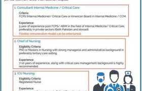 Maroof International Hospital Jobs 2020