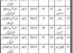 Combined Military Hospital CMH Larkana Jobs 2020