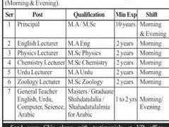 Quaid -E-Azam Rangers School & College Nawabshah Jobs 2020