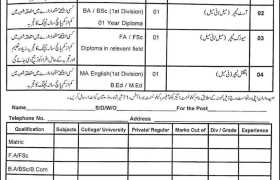 Cantt Board Multan Jobs 2020
