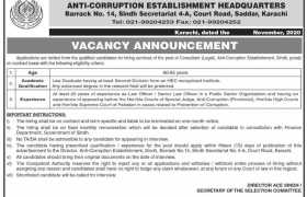 Anti-Corruption Headquarters Jobs 2020