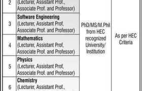 Lahore Garrison University Jobs 2021
