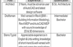 Urban Developer Lahore Jobs 2021
