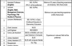 Bilquis Post-Graduate College Jobs 2021