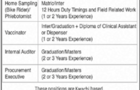 Chughtai Lab Karachi Jobs 2021