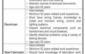 KS&EWL Karachi Jobs 2021