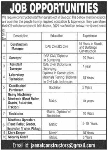 Jannat Constructors Gwadar Jobs 2021