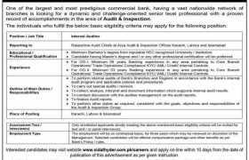 Sidat Hyder Morshed Jobs 2021