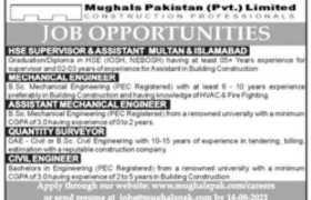 Mughals Pakistan Pvt Limited Jobs 2021