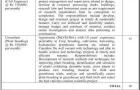 PCSIR Laboratories Lahore Jobs 2021