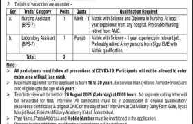 Jobs in Pakistan Military Academy 2021
