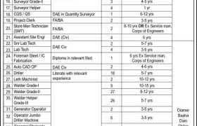 FWO Diamer Basha Dam Chilas Jobs 2021