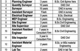 TGC Builders Pvt Ltd Jobs 2021