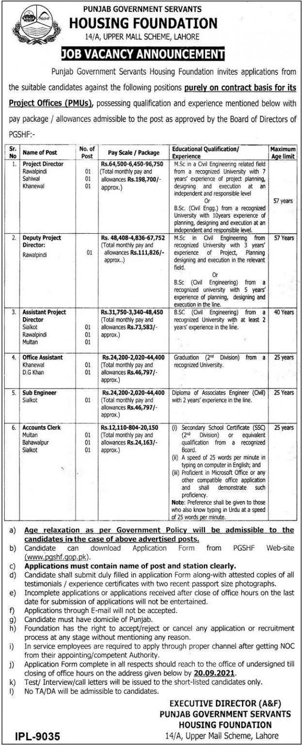 Punjab Govt Servants Housing Foundation Jobs 2021