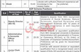 Jobs in Zamungkor Peshawar 2021