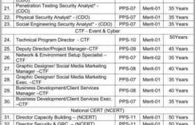 Ministry of Information Technology Jobs 2021