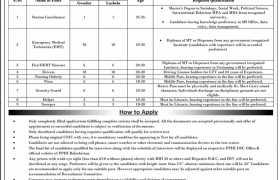 Jobs in PPHI Balochistan 2021