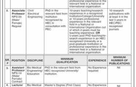 Jobs in BUET Khuzdar 2021