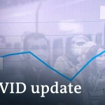 Germany sees exponential rise +++ Second wave hits Poland | Coronavirus replace