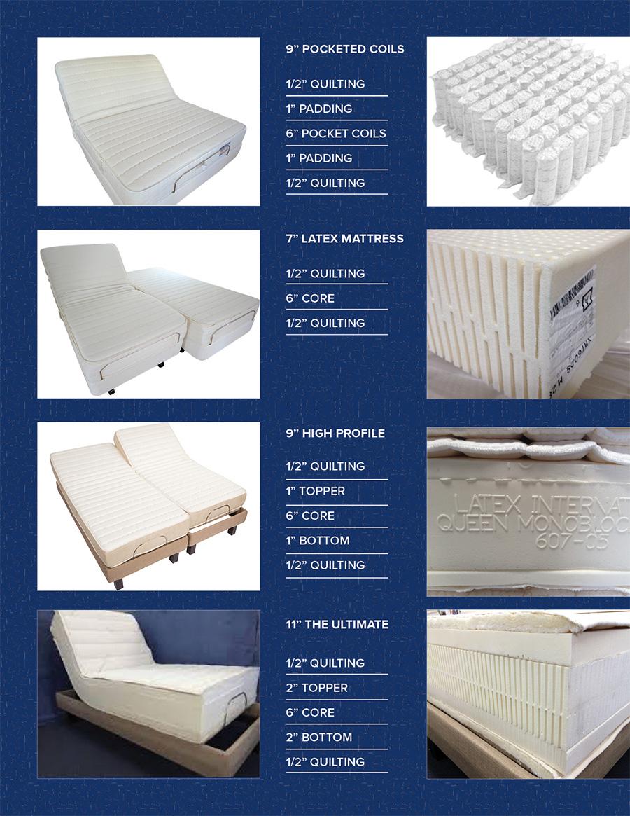 Soft Quality Natural Mattresses Latex Adjustable Beds Organic