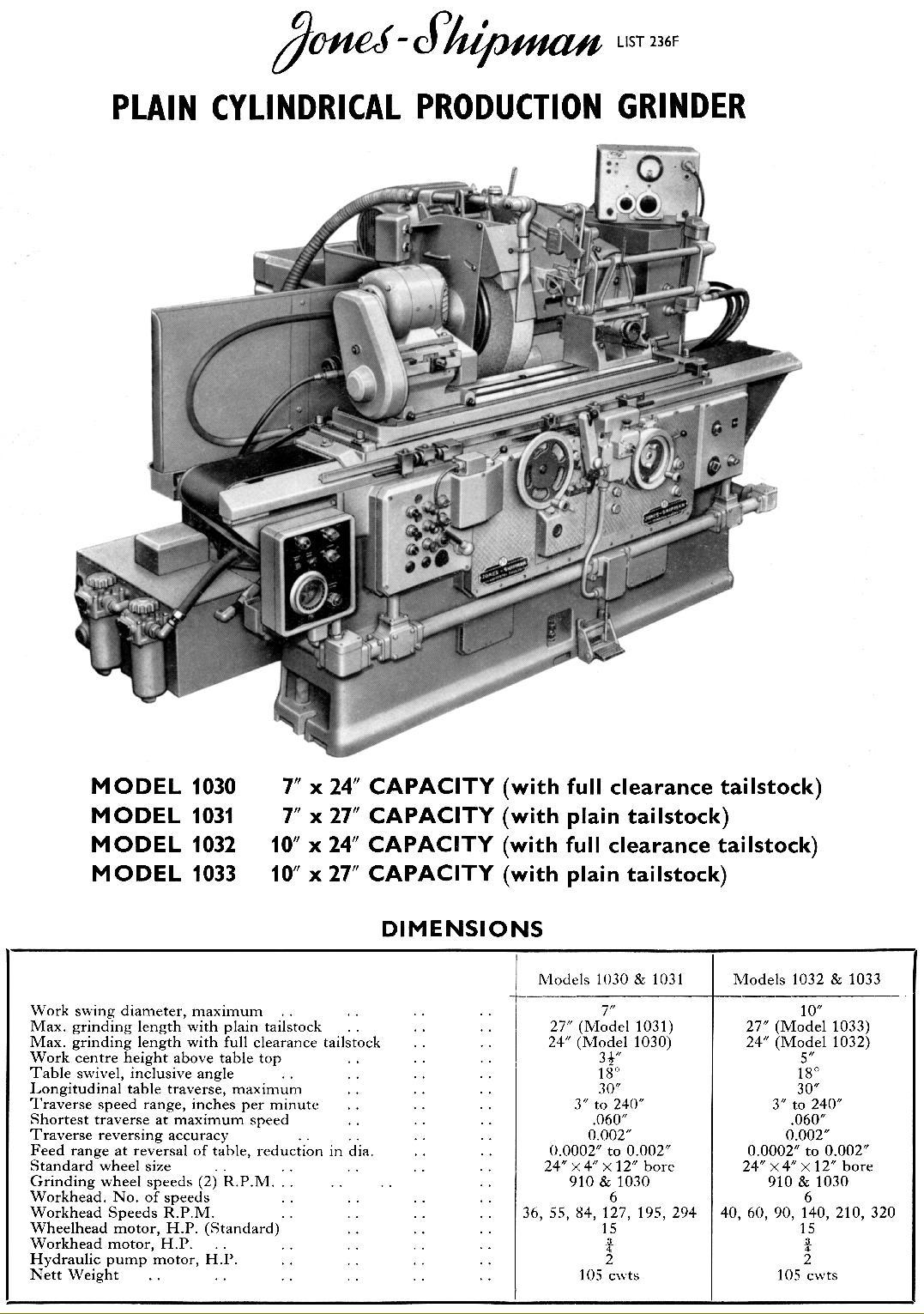 Jones Amp Shipman Production Grinders