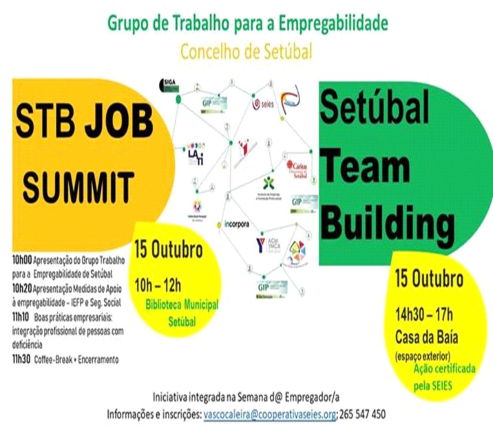 Grupo de Trabalho para a Empregabilidade de Setúbal