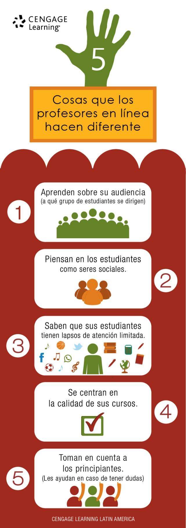 Infografia semana 2 Cengage mx