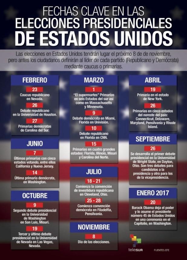 calendario elecciones eeuu