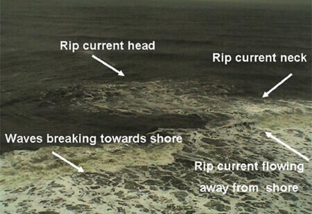 Rip Current # 3