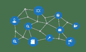 Web of Technology Symbols