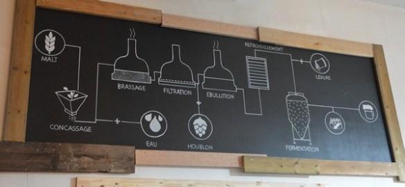 biere-artisanale-toulon-var