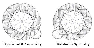 diamond_polish_symmetry