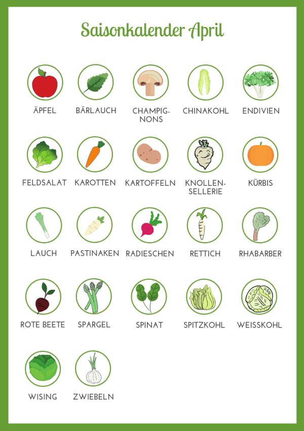 Schluss mit Diät - ab jetzt wird Abnehmen zur Nebensache. Mit der originalen Ernährungsumstellung lernst du, intuitiv zu essen und dich dauerhaft wohlzufühlen! Endlich schlank & zufrieden.