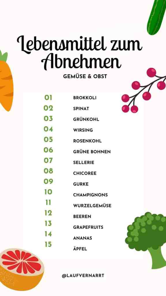 Die besten #Lebensmittel zum #Abnehmen als #Liste (PDF) - hier findest du alle Nahrungsmittel zum Abnehmen, die deine #Diät unterstützen. #Ernährungsumstellung