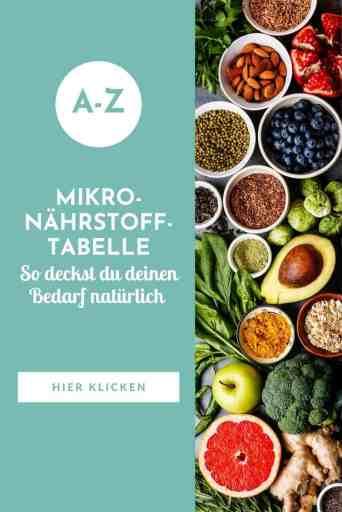#Mikronährstoffe #Tabelle - Übersicht über alle #Mineralien und #Vitamine und ihr natürliches Vorkommen - so deckst du deinen #Bedarf ohne #Supplements.