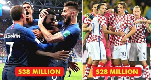 FIFA World Cup 2018: France Received $38M While Other Teams Received Prize From $6M To $28M