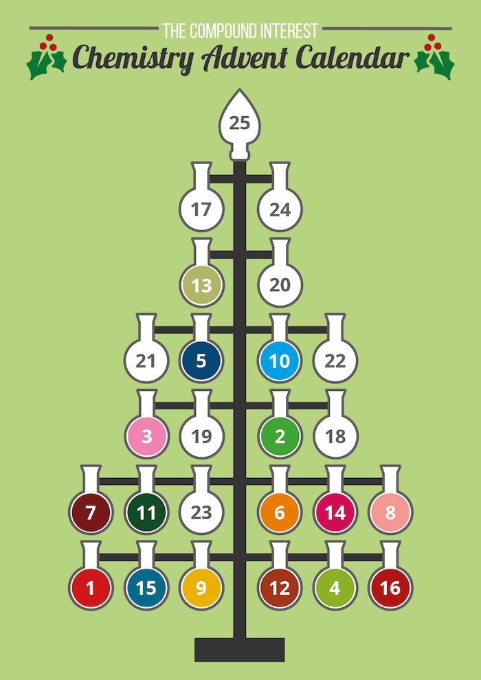 Chemistree, A Christmas Tree Made Out of Chemistry Lab Equipment