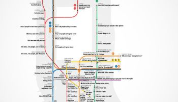 Nyc Neighborhood With Subway Map.Why New Yorkers Preferred A Less Attractive But Properly Scaled