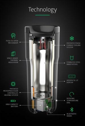 Ember, An Adjustable Heated Travel Mug That Keeps