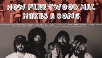 How the Members of Fleetwood Mac Wrote 'The Chain' With